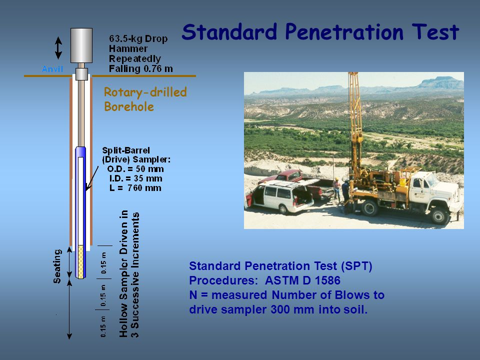Standard Penetration Test Rotary-drilled Borehole Standard Penetration Test (SPT) Procedures: ASTM D 1586 N = measured Number of Blows to drive sampler 300 mm into soil.
