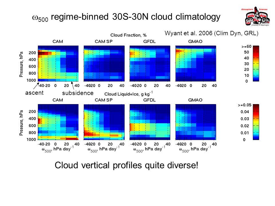  500 regime-binned 30S-30N cloud climatology Cloud vertical profiles quite diverse.