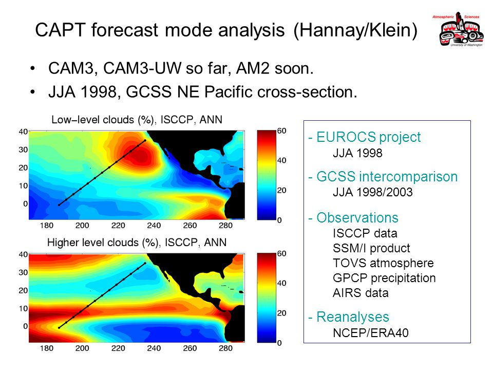 CAPT forecast mode analysis (Hannay/Klein) CAM3, CAM3-UW so far, AM2 soon.