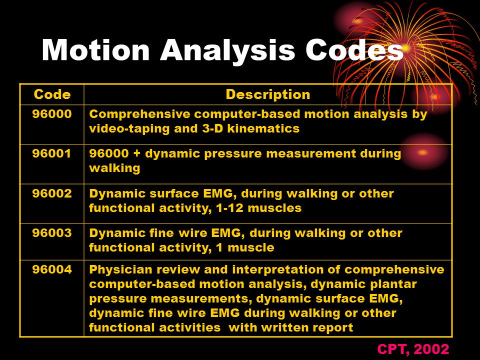 Coding vs Reimbursement Coding CPT codes established and published by the AMA CPT Editorial Panel Input given by professional societies Motion Analysis Codes 96000-96004 Reimbursement Payor fee schedules often developed from CMS RBRVS physician fee schedule Payor determines: Medical necessity (ICD-9 allowable codes) LMRP written by the payor