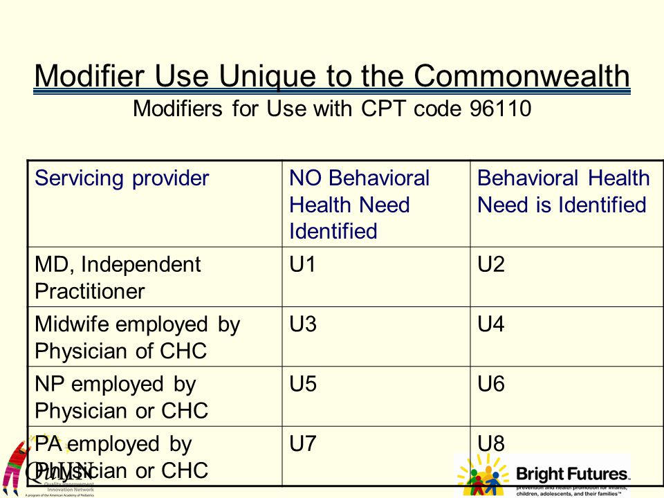Modifier Use Unique to the Commonwealth Modifiers for Use with CPT code 96110 Servicing providerNO Behavioral Health Need Identified Behavioral Health