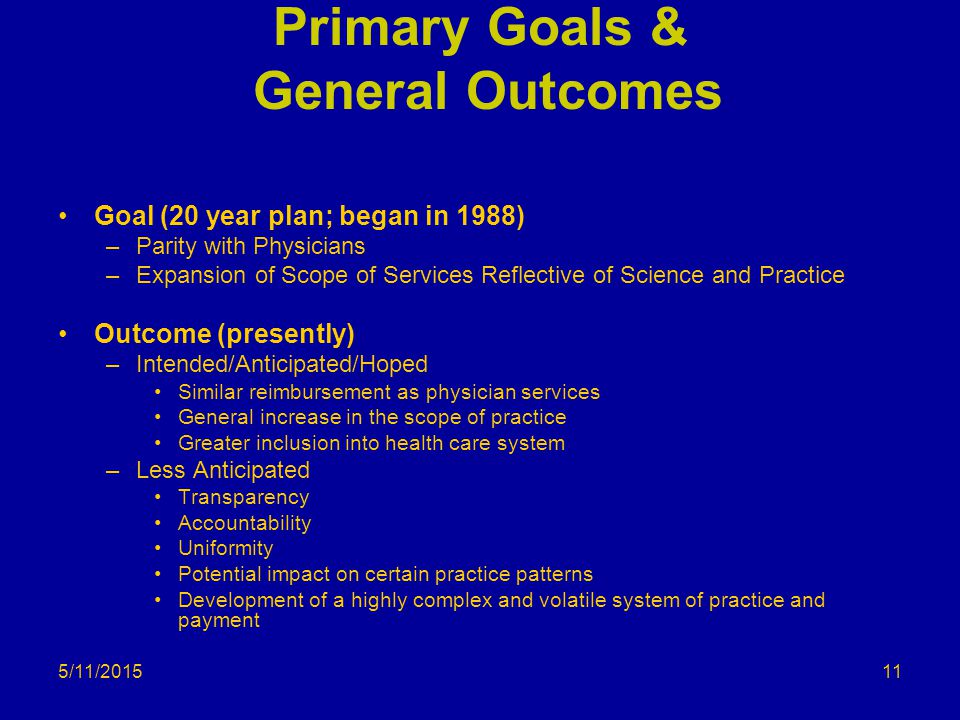 5/11/2015 Primary Goals & General Outcomes Goal (20 year plan; began in 1988) –Parity with Physicians –Expansion of Scope of Services Reflective of Science and Practice Outcome (presently) –Intended/Anticipated/Hoped Similar reimbursement as physician services General increase in the scope of practice Greater inclusion into health care system –Less Anticipated Transparency Accountability Uniformity Potential impact on certain practice patterns Development of a highly complex and volatile system of practice and payment 11