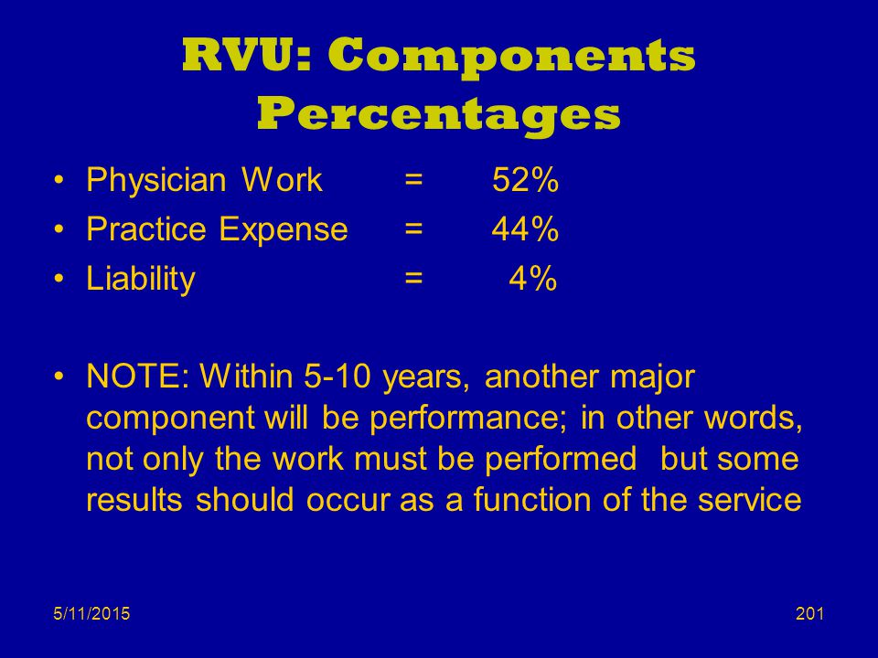 5/11/2015 RVU: Components Percentages Physician Work=52% Practice Expense=44% Liability= 4% NOTE: Within 5-10 years, another major component will be performance; in other words, not only the work must be performed but some results should occur as a function of the service 201