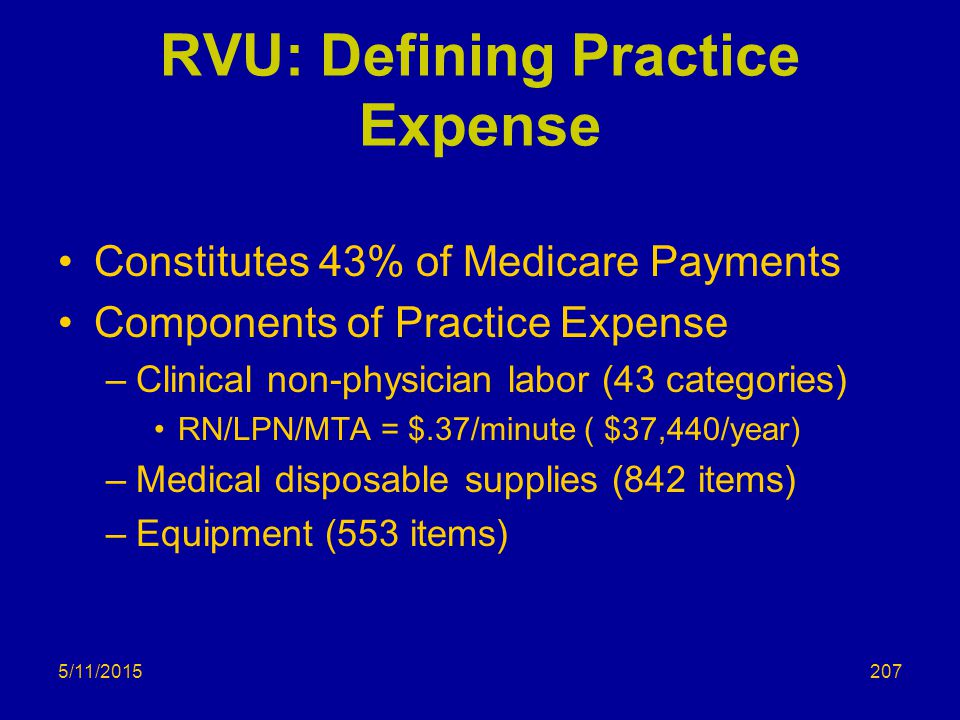 5/11/2015 RVU: Defining Practice Expense Constitutes 43% of Medicare Payments Components of Practice Expense –Clinical non-physician labor (43 categories) RN/LPN/MTA = $.37/minute ( $37,440/year) –Medical disposable supplies (842 items) –Equipment (553 items) 207