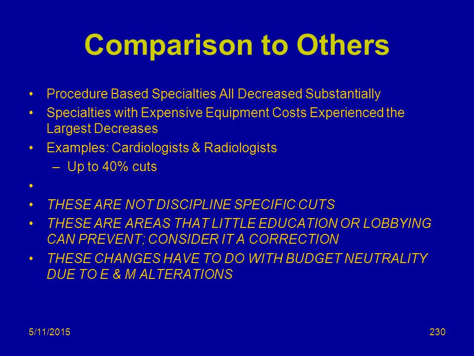 Comparison to Others Procedure Based Specialties All Decreased Substantially Specialties with Expensive Equipment Costs Experienced the Largest Decreases Examples: Cardiologists & Radiologists –Up to 40% cuts THESE ARE NOT DISCIPLINE SPECIFIC CUTS THESE ARE AREAS THAT LITTLE EDUCATION OR LOBBYING CAN PREVENT; CONSIDER IT A CORRECTION THESE CHANGES HAVE TO DO WITH BUDGET NEUTRALITY DUE TO E & M ALTERATIONS 5/11/2015230