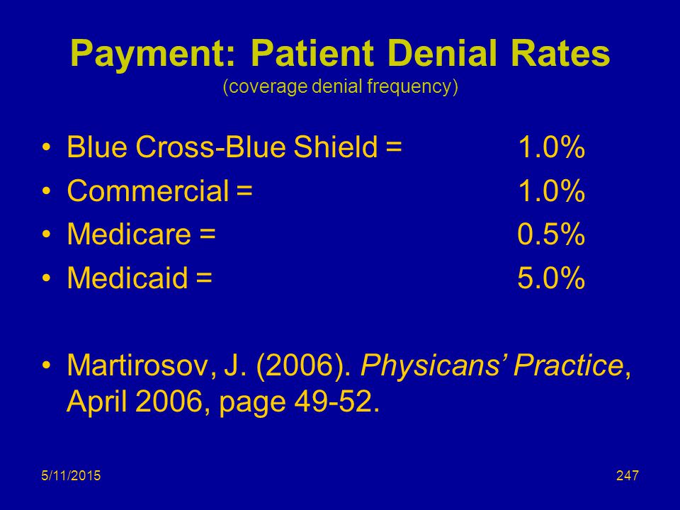 5/11/2015 Payment: Patient Denial Rates (coverage denial frequency) Blue Cross-Blue Shield =1.0% Commercial =1.0% Medicare =0.5% Medicaid =5.0% Martirosov, J.