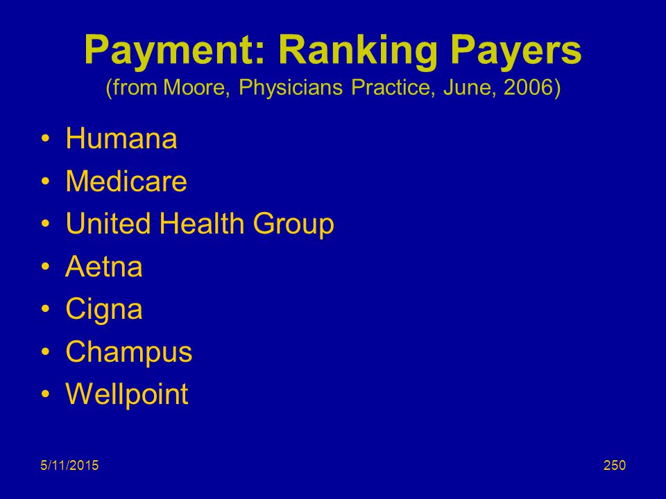 5/11/2015 Payment: Ranking Payers (from Moore, Physicians Practice, June, 2006) Humana Medicare United Health Group Aetna Cigna Champus Wellpoint 250