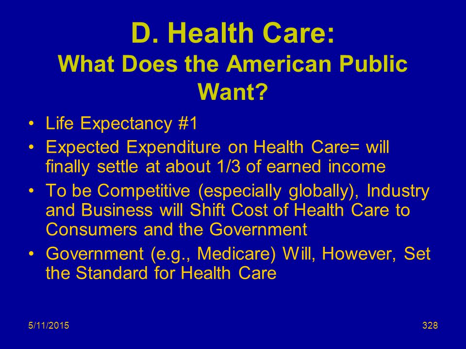 5/11/2015 D.Health Care: What Does the American Public Want.