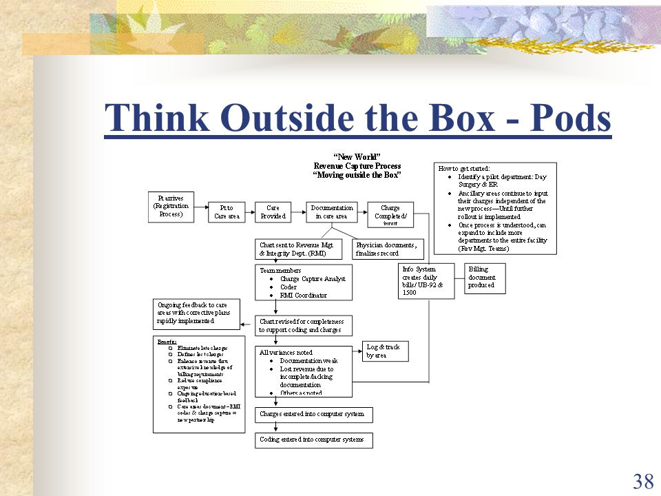 38 Think Outside the Box - Pods