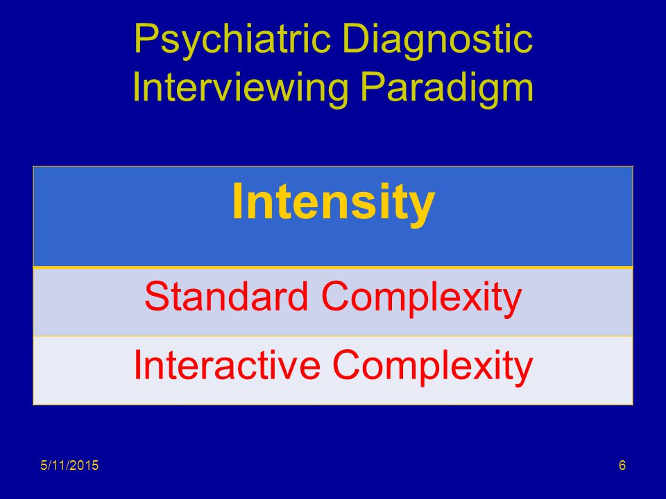 Psychiatric Diagnostic Interviewing Paradigm Intensity Standard Complexity Interactive Complexity 5/11/20156