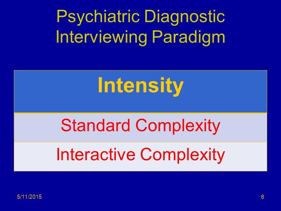 E & M: Exam- Established Patient 99024Post-Op/Follow-up (5 mins) 99211 Office/Outpatient (10 mins) 99212Office/Outpatient (15 mins) 99213Expanded, Problem Focused (15 mins) 99214Expanded, Moderate Complex (25 mins) 99215Comprehensive, High Complex (40 mins) 5/11/201597