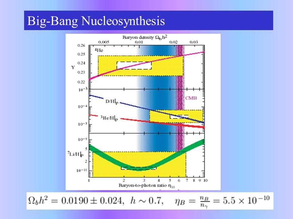 Big-Bang Nucleosynthesis