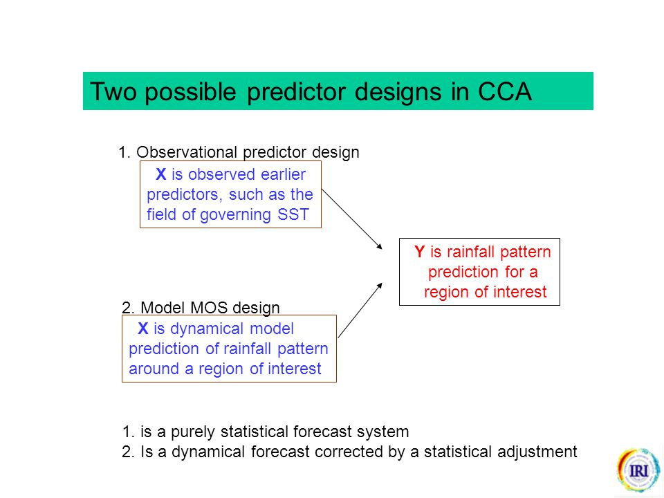Two possible predictor designs in CCA X is observed earlier predictors, such as the field of governing SST X is dynamical model prediction of rainfall