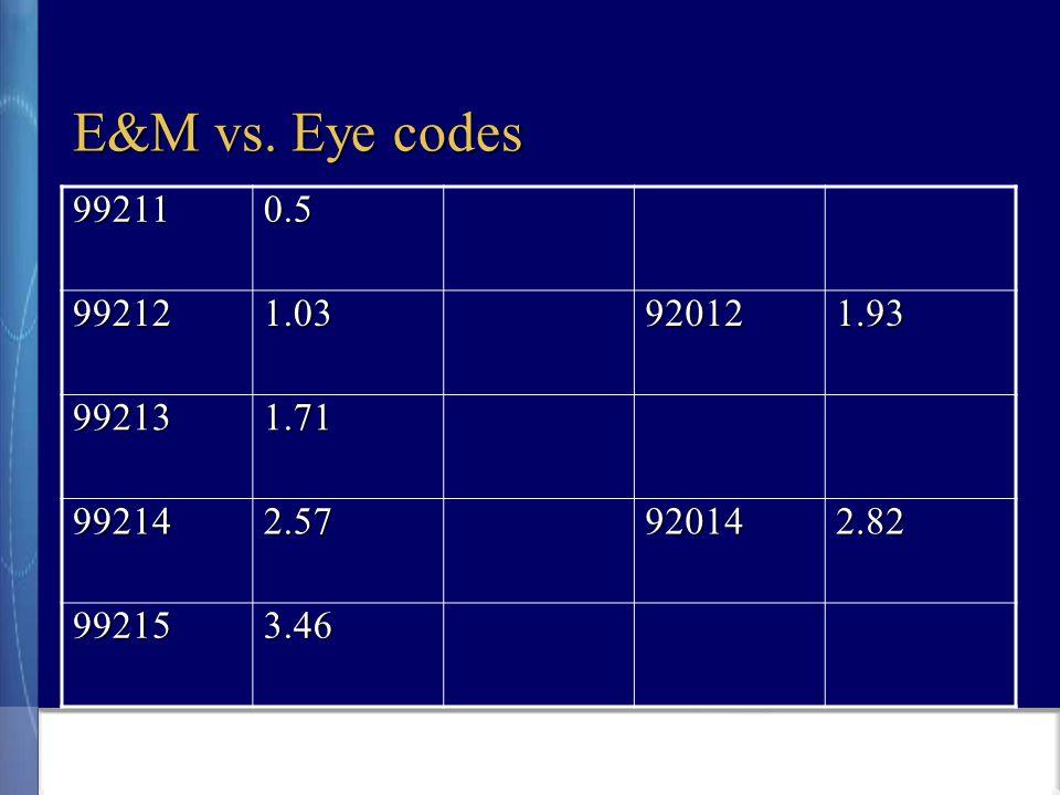 E&M vs. Eye codes 992110.5 992121.03920121.93 992131.71 992142.57920142.82 992153.46