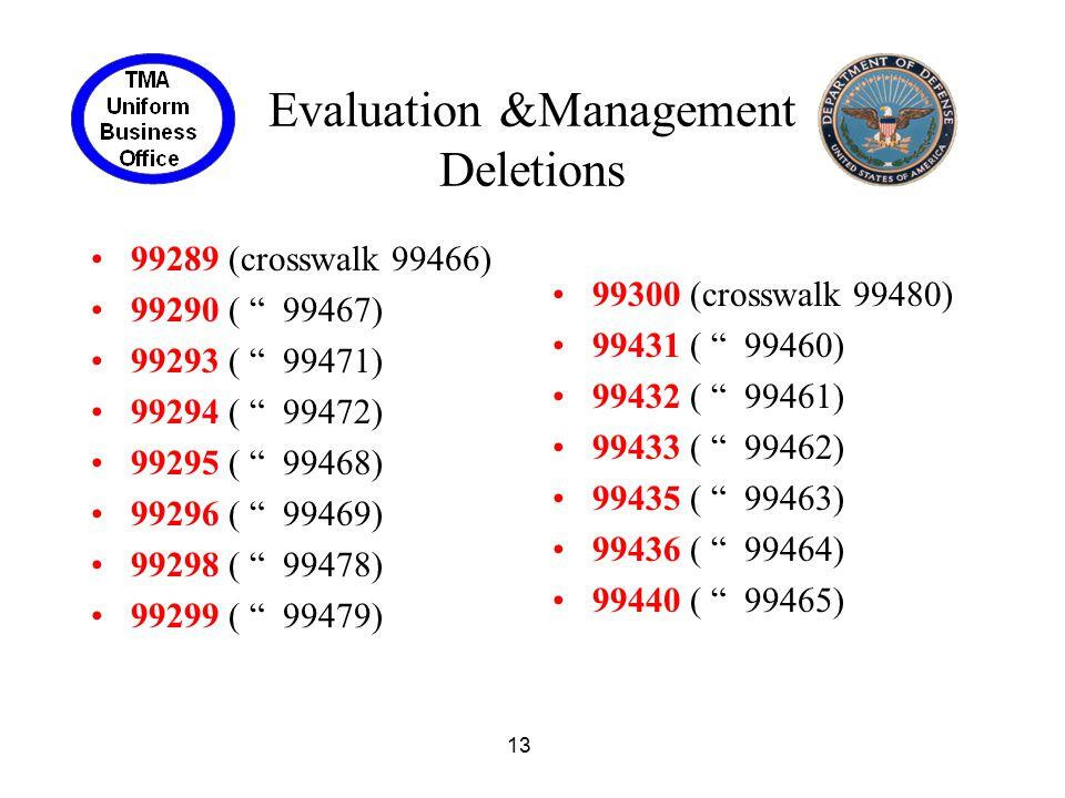 "13 Evaluation &Management Deletions 99289 (crosswalk 99466) 99290 ( "" 99467) 99293 ( "" 99471) 99294 ( "" 99472) 99295 ( "" 99468) 99296 ( "" 99469) 99298"