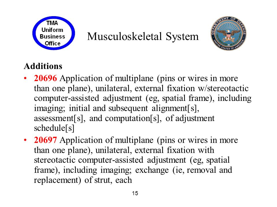 15 Musculoskeletal System Additions 20696 Application of multiplane (pins or wires in more than one plane), unilateral, external fixation w/stereotact