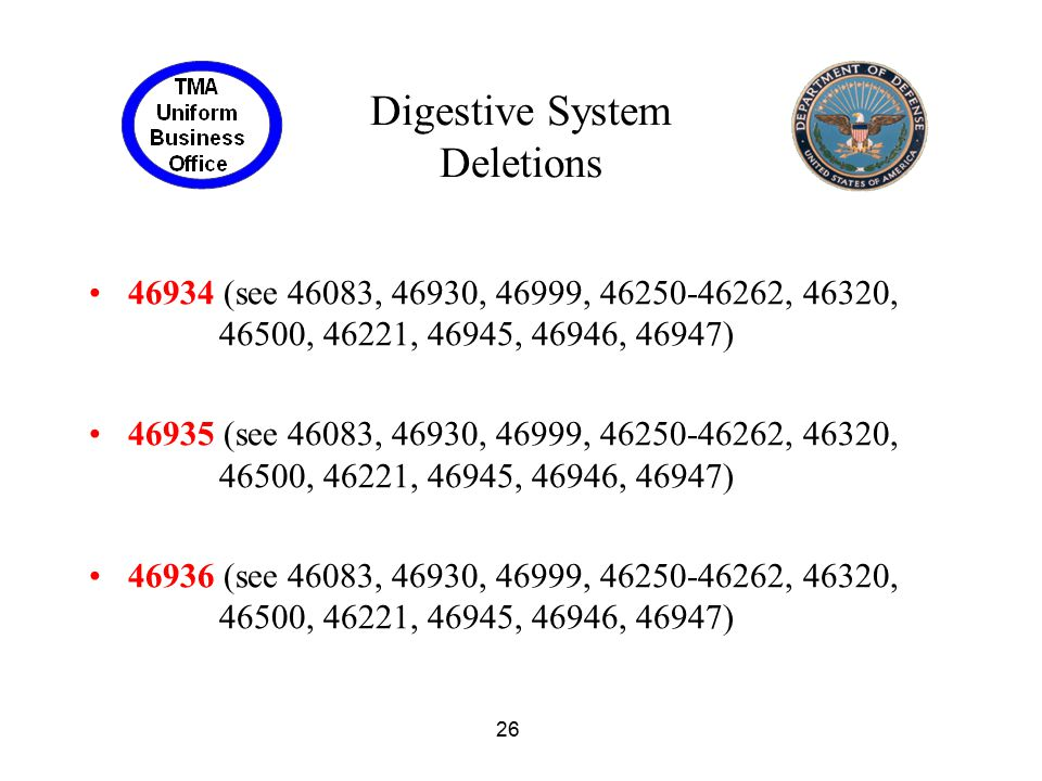 26 Digestive System Deletions 46934 (see 46083, 46930, 46999, 46250-46262, 46320, 46500, 46221, 46945, 46946, 46947) 46935 (see 46083, 46930, 46999, 4