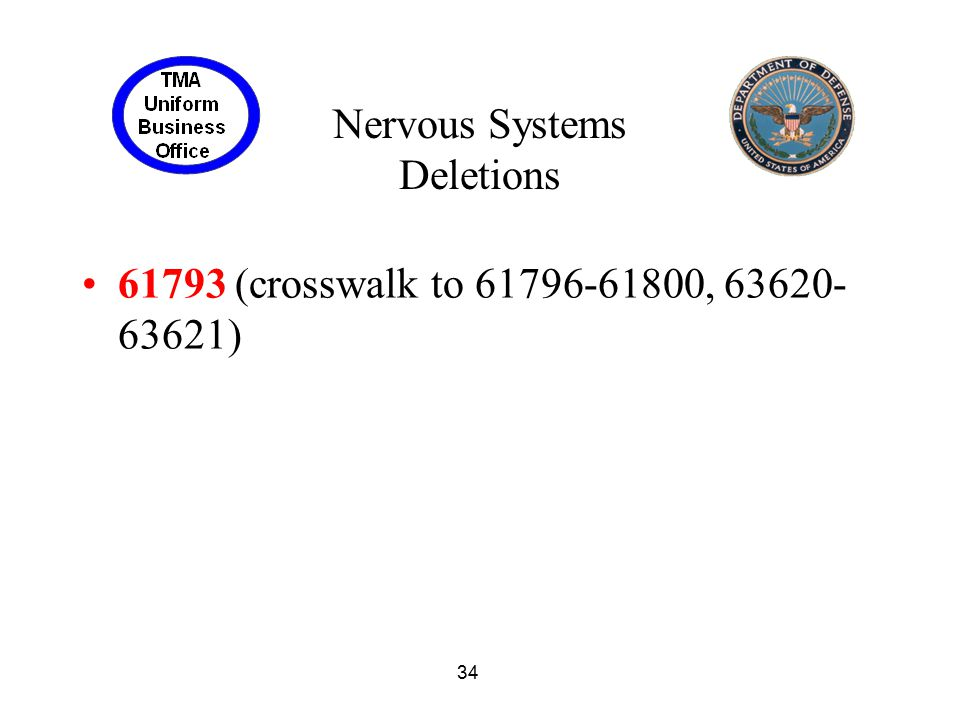 34 Nervous Systems Deletions 61793 (crosswalk to 61796-61800, 63620- 63621)