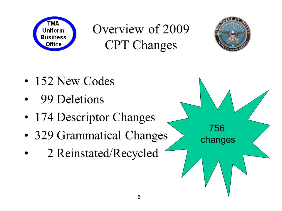 6 Overview of 2009 CPT Changes 152 New Codes 99 Deletions 174 Descriptor Changes 329 Grammatical Changes 2 Reinstated/Recycled 756 changes