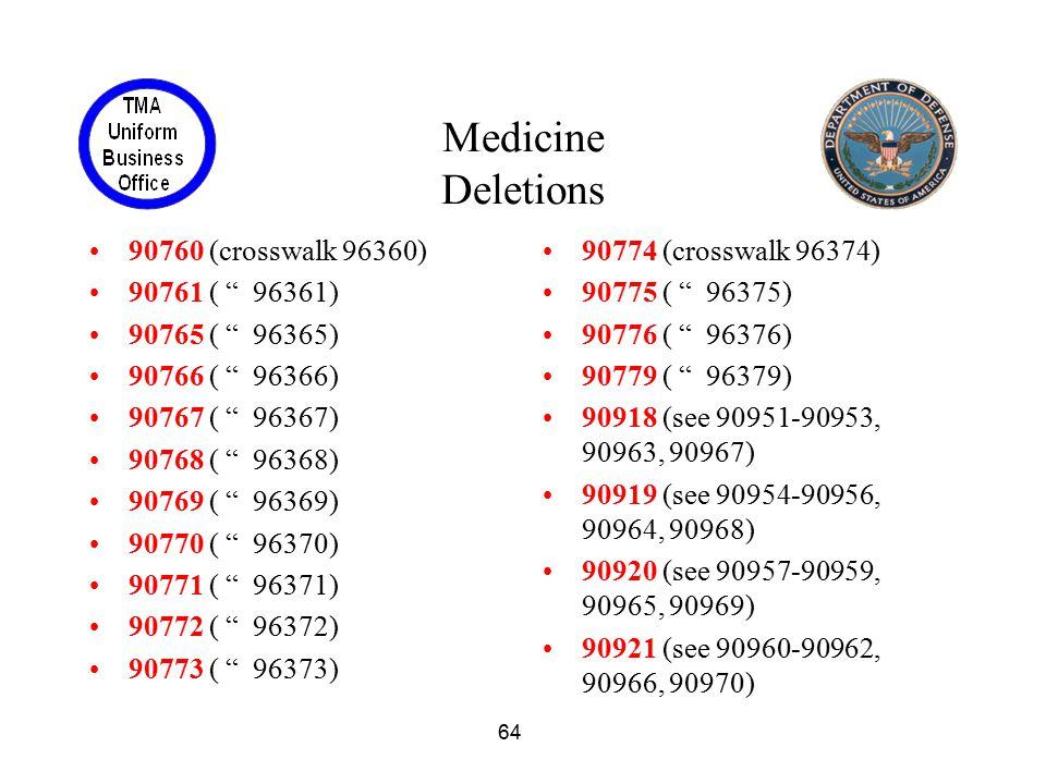 "64 Medicine Deletions 90760 (crosswalk 96360) 90761 ( "" 96361) 90765 ( "" 96365) 90766 ( "" 96366) 90767 ( "" 96367) 90768 ( "" 96368) 90769 ( "" 96369) 90"