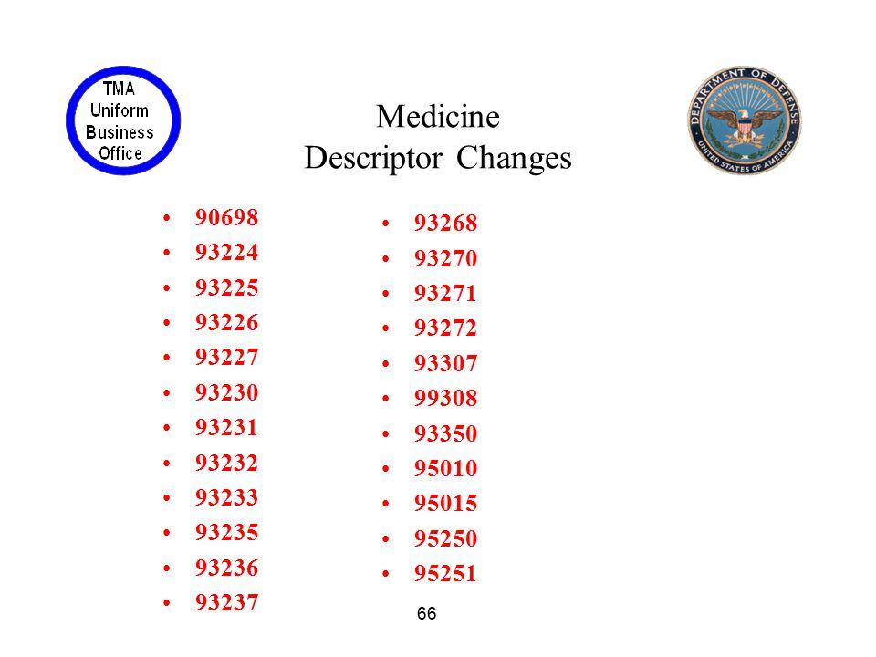 66 Medicine Descriptor Changes 90698 93224 93225 93226 93227 93230 93231 93232 93233 93235 93236 93237 93268 93270 93271 93272 93307 99308 93350 95010