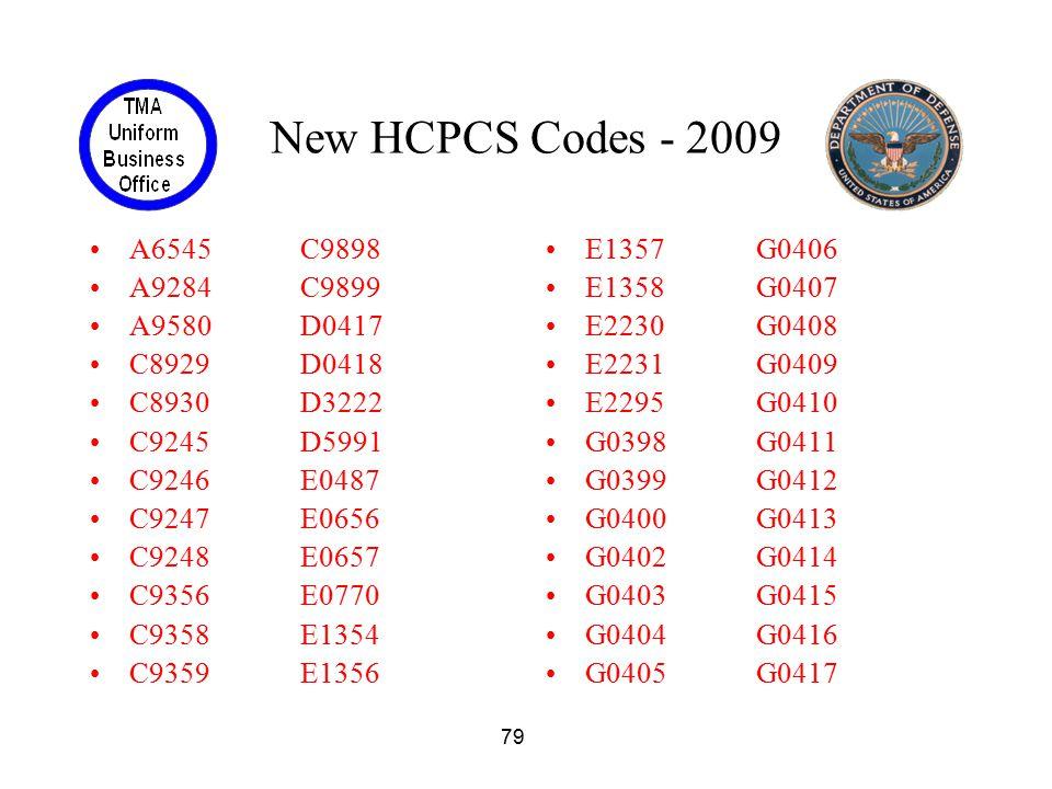79 New HCPCS Codes - 2009 A6545C9898 A9284C9899 A9580D0417 C8929D0418 C8930D3222 C9245D5991 C9246E0487 C9247E0656 C9248E0657 C9356E0770 C9358E1354 C93