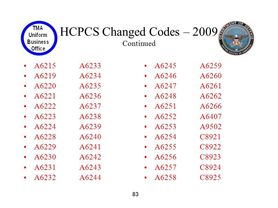 83 HCPCS Changed Codes – 2009 Continued A6215A6233 A6219A6234 A6220A6235 A6221A6236 A6222A6237 A6223A6238 A6224A6239 A6228A6240 A6229A6241 A6230A6242