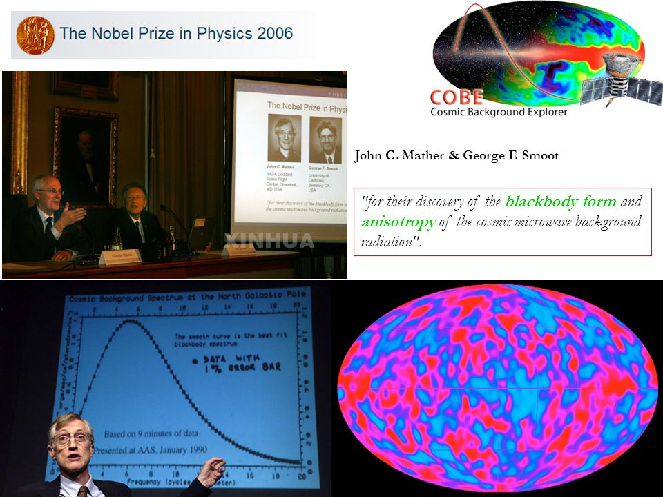 CMB (Maxima, Boomerang, WMAP) SN Ia (SCP, HZT,SNLS,ESSENCE) LSS (2dfGRS, SDSS) Precision Cosmology Concordance Model Inflation + Dark Matter + Dark Energy Problems: 1, What is inflaton.