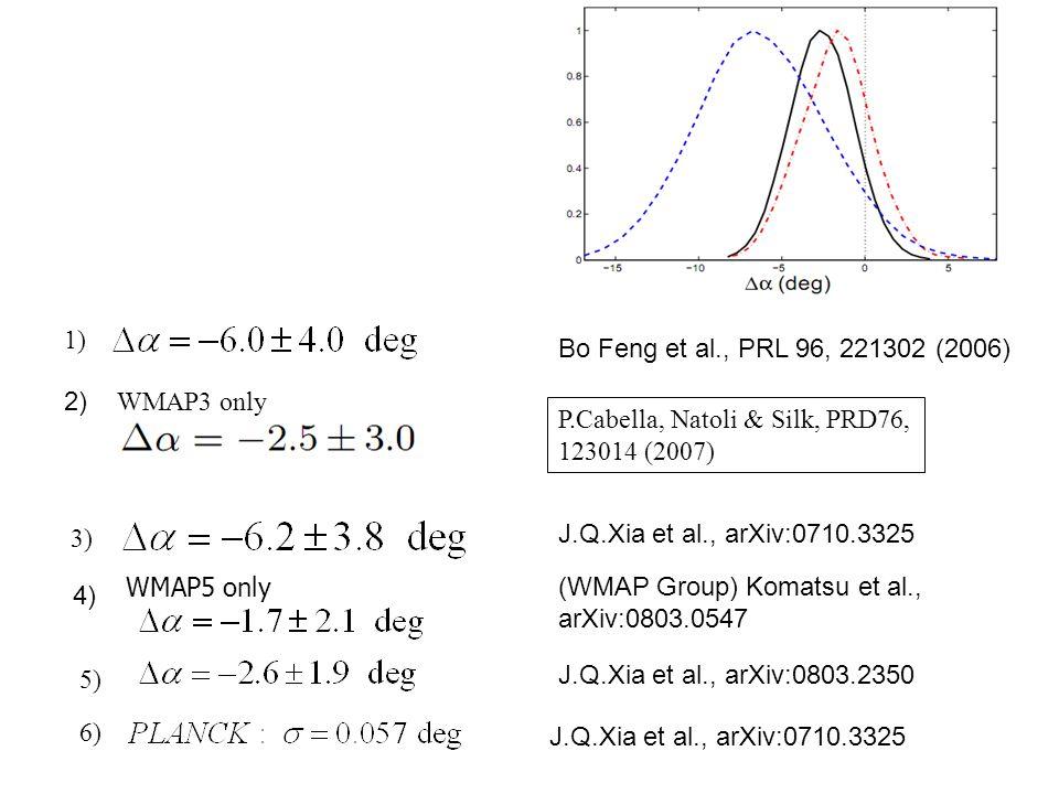 P.Cabella, Natoli & Silk, PRD76, 123014 (2007) Bo Feng et al., PRL 96, 221302 (2006) J.Q.Xia et al., arXiv:0710.3325 J.Q.Xia et al., arXiv:0803.2350 (WMAP Group) Komatsu et al., arXiv:0803.0547 J.Q.Xia et al., arXiv:0710.3325 WMAP3 only 2) 1) 3) 4) WMAP5 only 5) 6)