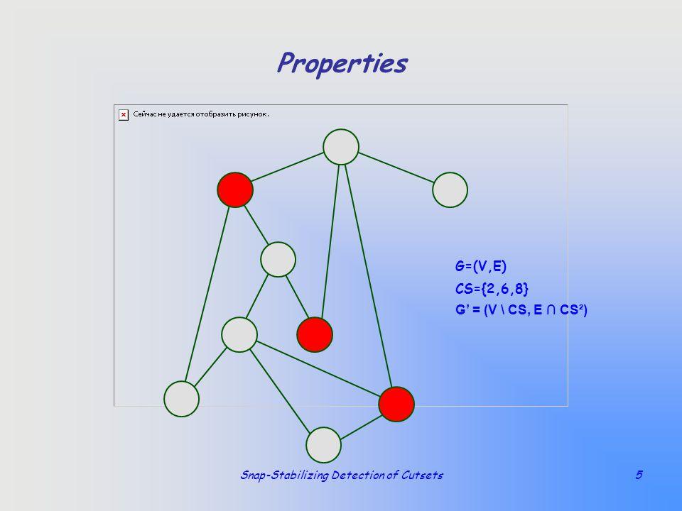 Snap-Stabilizing Detection of Cutsets5 Properties G=(V,E) CS={2,6,8} G' = (V \ CS, E ∩ CS²)