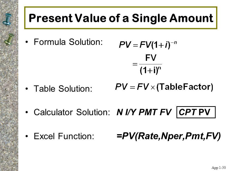 Present Value of a Single Amount Formula Solution: Table Solution: Calculator Solution:N I/Y PMT FV CPT PV Excel Function: =PV(Rate,Nper,Pmt,FV) App 1