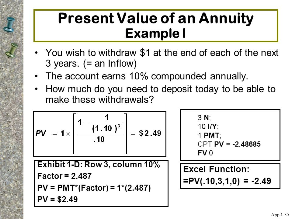 Present Value of an Annuity Example I You wish to withdraw $1 at the end of each of the next 3 years. (= an Inflow) The account earns 10% compounded a
