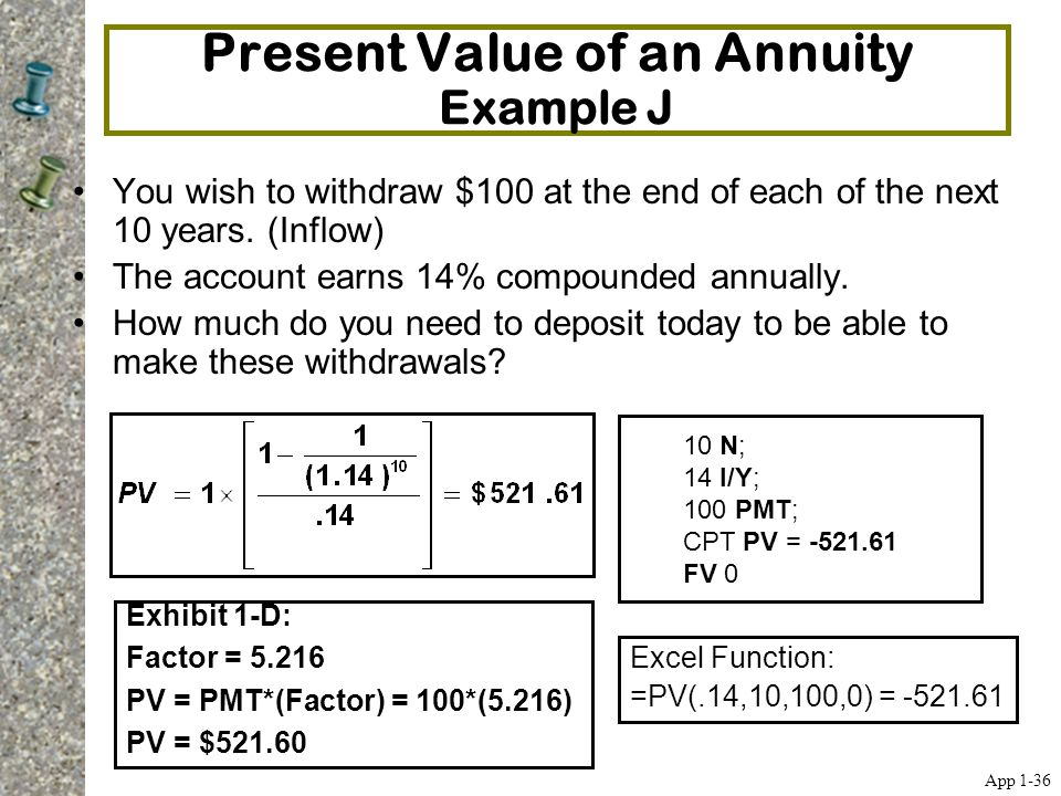 Present Value of an Annuity Example J You wish to withdraw $100 at the end of each of the next 10 years. (Inflow) The account earns 14% compounded ann