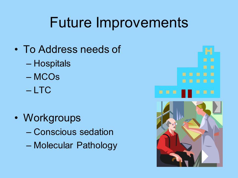 Future Improvements To Address needs of –Hospitals –MCOs –LTC Workgroups –Conscious sedation –Molecular Pathology