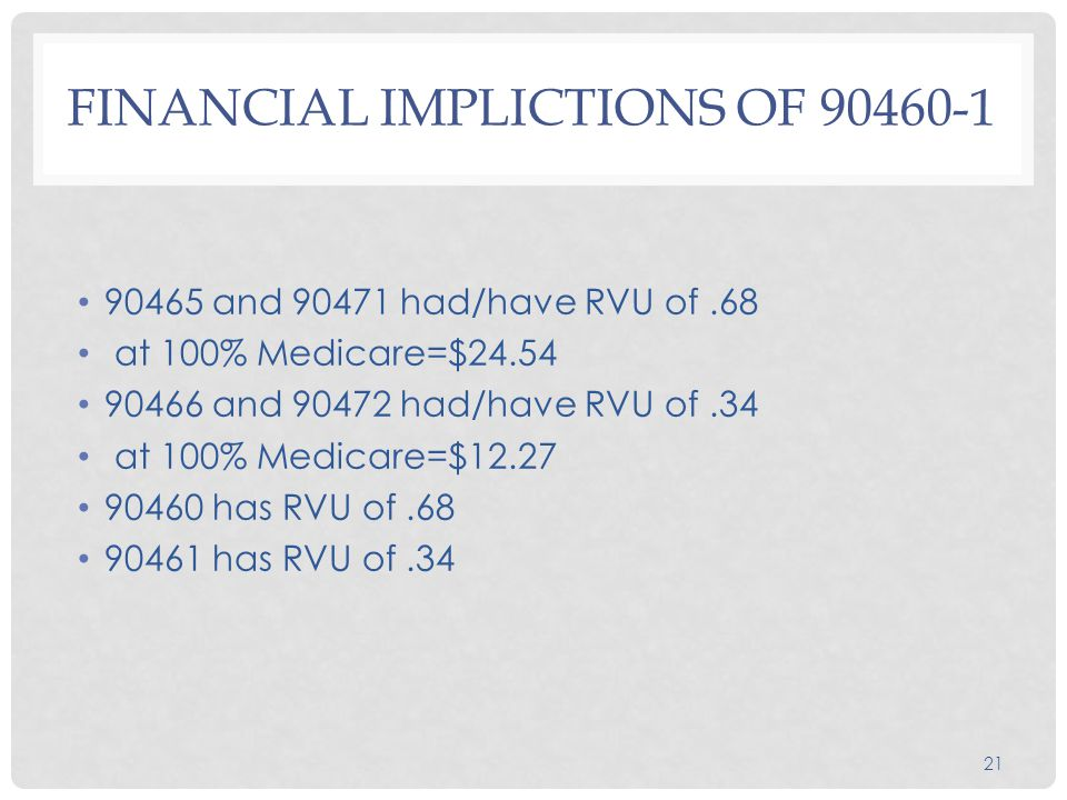 FINANCIAL IMPLICTIONS OF 90460-1 90465 and 90471 had/have RVU of.68 at 100% Medicare=$24.54 90466 and 90472 had/have RVU of.34 at 100% Medicare=$12.27 90460 has RVU of.68 90461 has RVU of.34 21