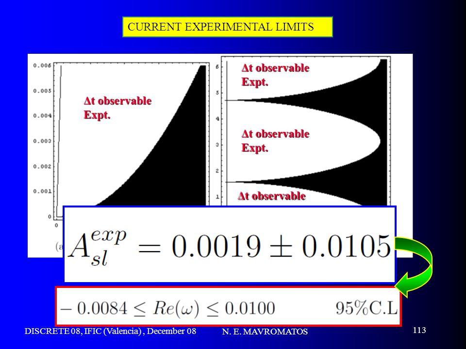 DISCRETE 08, IFIC (Valencia), December 08 N. E. MAVROMATOS 113 Δt observable Expt. Expt. Expt. Expt. CURRENT EXPERIMENTAL LIMITS