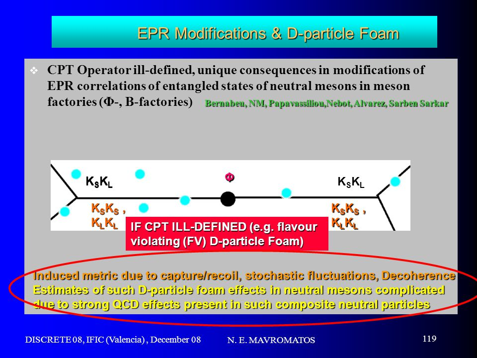 DISCRETE 08, IFIC (Valencia), December 08 N. E. MAVROMATOS 119 EPR Modifications & D-particle Foam Bernabeu, NM, Papavassiliou,Nebot, Alvarez, Sarben
