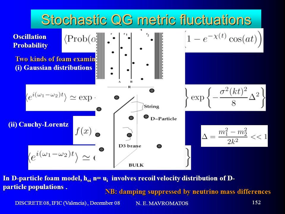 DISCRETE 08, IFIC (Valencia), December 08 N. E. MAVROMATOS 152 Stochastic QG metric fluctuations OscillationProbability Two kinds of foam examined: (i