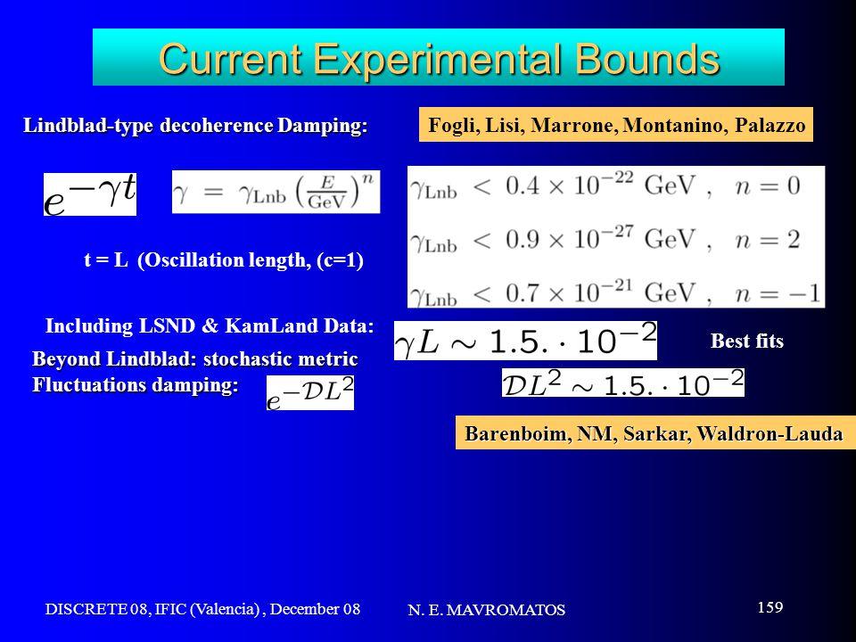 DISCRETE 08, IFIC (Valencia), December 08 N. E. MAVROMATOS 159 Current Experimental Bounds Fogli, Lisi, Marrone, Montanino, Palazzo Lindblad-type deco