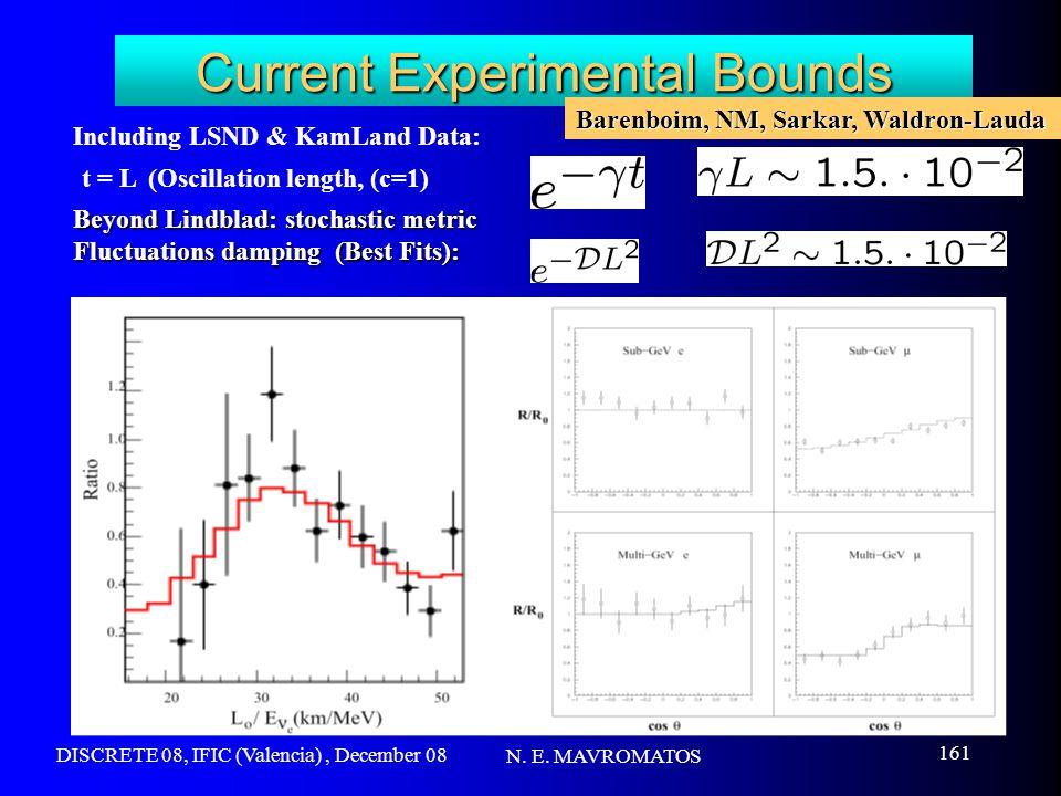 DISCRETE 08, IFIC (Valencia), December 08 N. E. MAVROMATOS 161 Current Experimental Bounds t = L (Oscillation length, (c=1) Including LSND & KamLand D