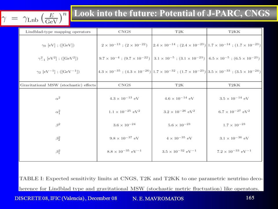 DISCRETE 08, IFIC (Valencia), December 08 N. E. MAVROMATOS 165 Look into the future: Potential of J-PARC, CNGS
