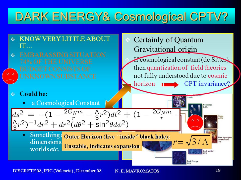 DISCRETE 08, IFIC (Valencia), December 08 N. E. MAVROMATOS 19 DARK ENERGY& Cosmological CPTV?  KNOW VERY LITTLE ABOUT IT…  EMBARASSING SITUATION 74%