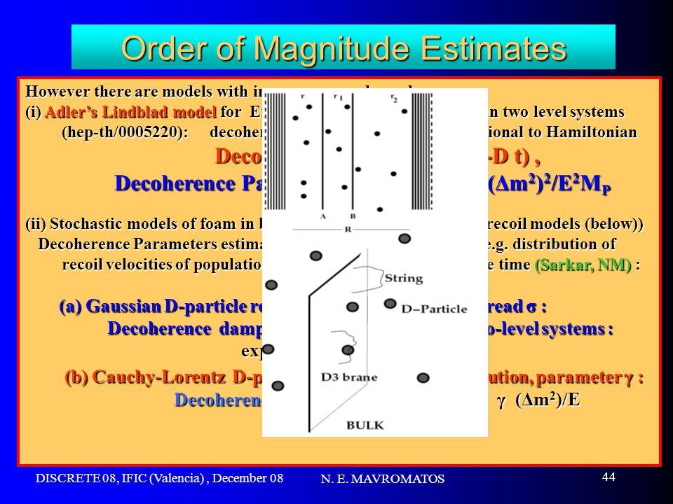 DISCRETE 08, IFIC (Valencia), December 08 N. E. MAVROMATOS 44 Order of Magnitude Estimates However there are models with inverse energy dependence, e.