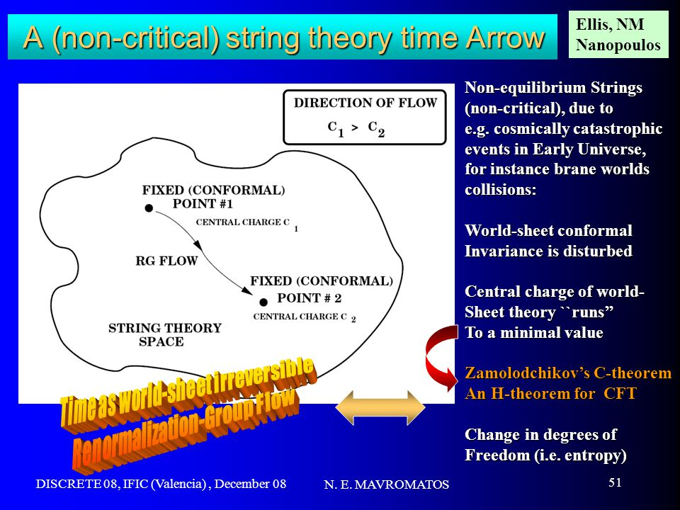 DISCRETE 08, IFIC (Valencia), December 08 N. E. MAVROMATOS 51 A (non-critical) string theory time Arrow Non-equilibrium Strings (non-critical), due to