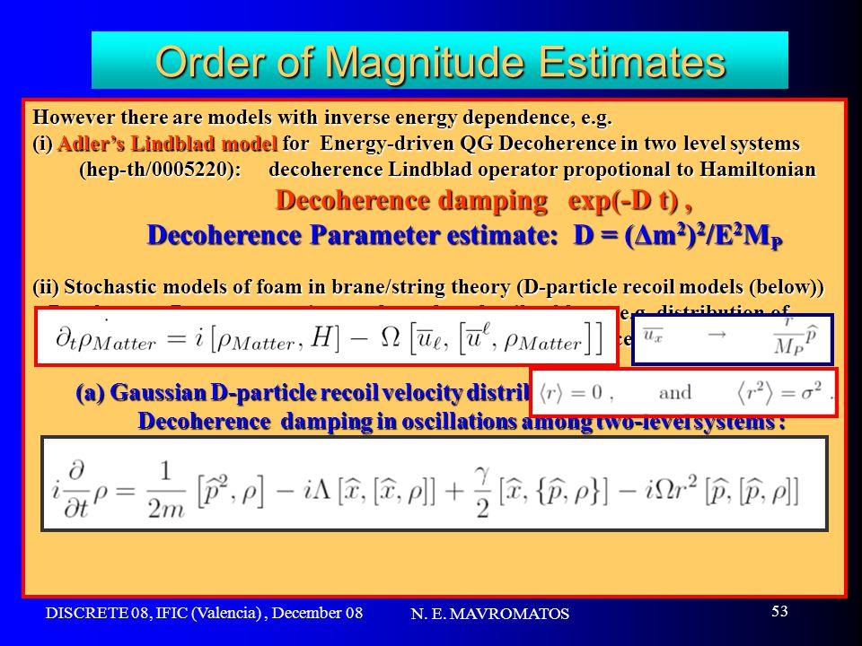 DISCRETE 08, IFIC (Valencia), December 08 N. E. MAVROMATOS 53 Order of Magnitude Estimates However there are models with inverse energy dependence, e.