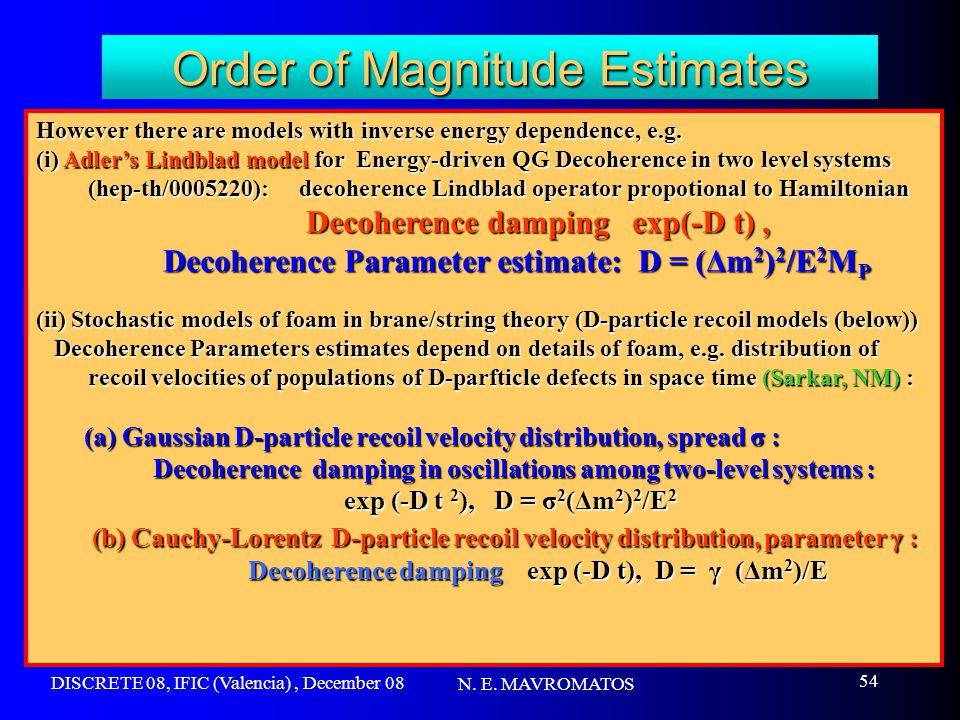 DISCRETE 08, IFIC (Valencia), December 08 N. E. MAVROMATOS 54 Order of Magnitude Estimates However there are models with inverse energy dependence, e.