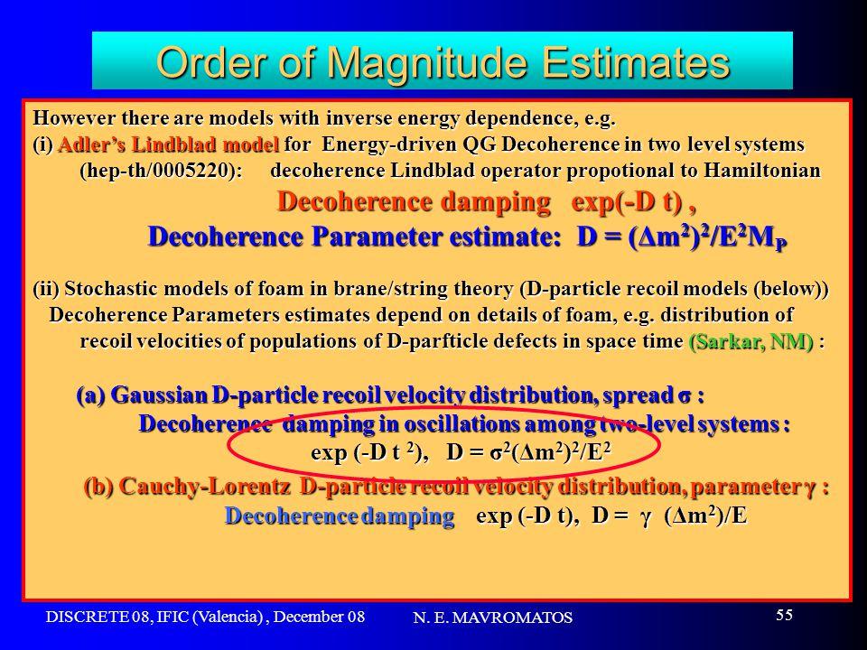 DISCRETE 08, IFIC (Valencia), December 08 N. E. MAVROMATOS 55 Order of Magnitude Estimates However there are models with inverse energy dependence, e.