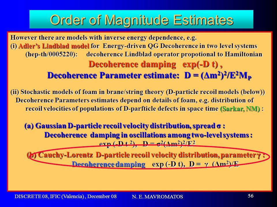 DISCRETE 08, IFIC (Valencia), December 08 N. E. MAVROMATOS 56 Order of Magnitude Estimates However there are models with inverse energy dependence, e.