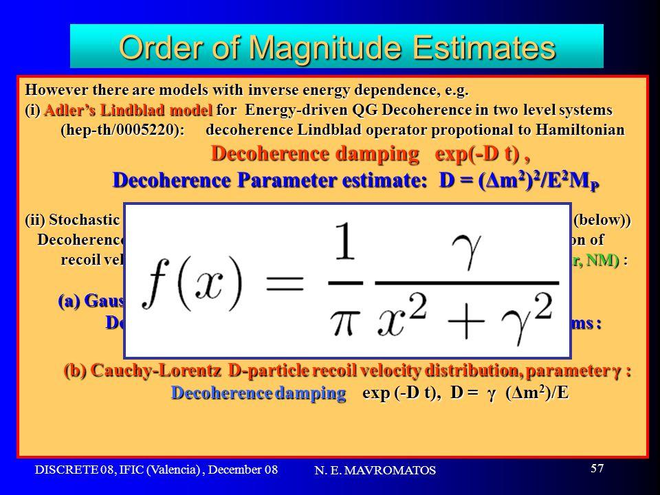 DISCRETE 08, IFIC (Valencia), December 08 N. E. MAVROMATOS 57 Order of Magnitude Estimates However there are models with inverse energy dependence, e.