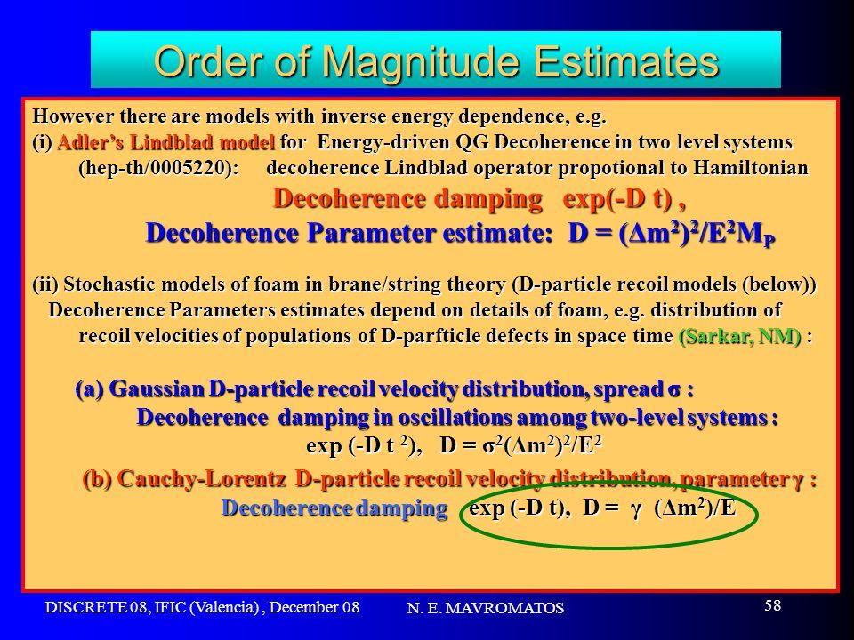 DISCRETE 08, IFIC (Valencia), December 08 N. E. MAVROMATOS 58 Order of Magnitude Estimates However there are models with inverse energy dependence, e.